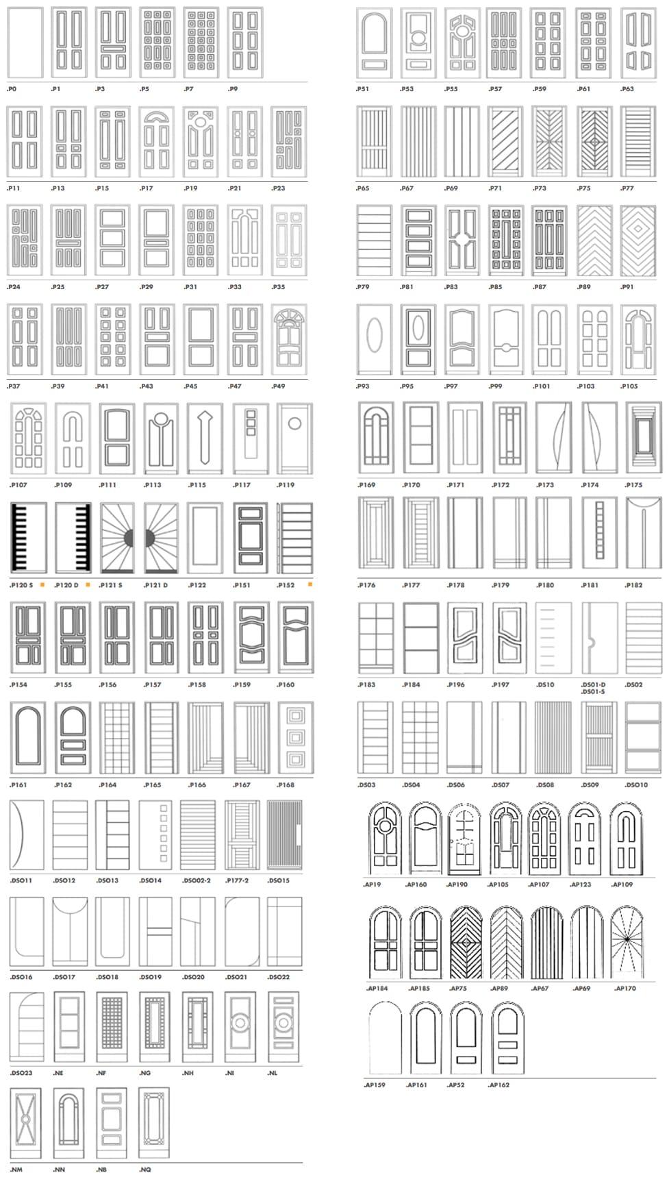 disegni pannelli porte blindate